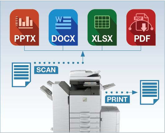 What is Scan Centric?